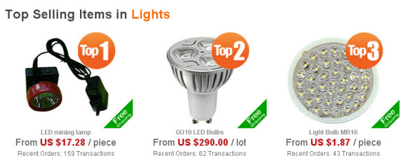 Top 10 Wholesale Lights at AliExpress