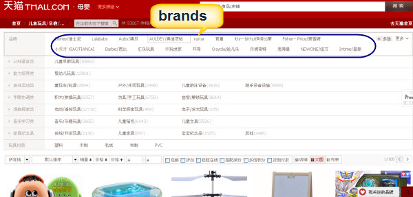 Tmall Toy Brands